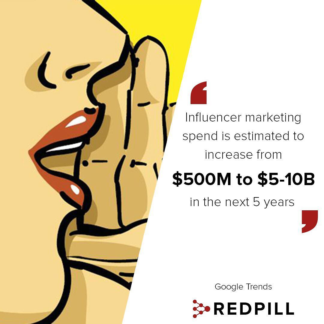Wow! Influencer marketing spend is estimated to increase from 500hellip