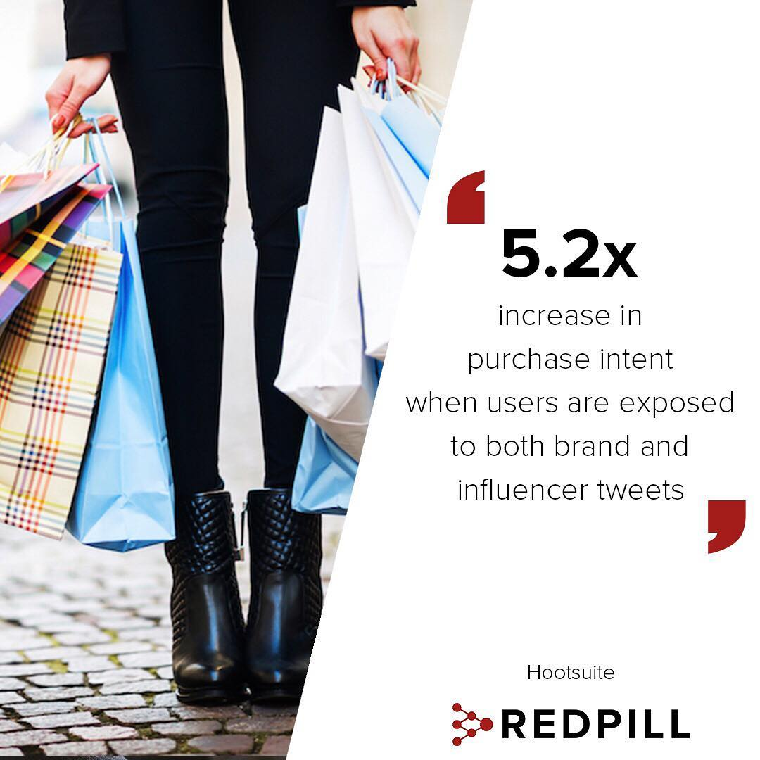 52x increase in purchase intent when users are exposed tohellip