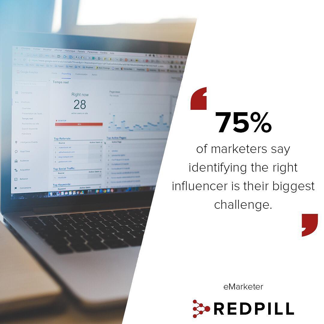 Ever had trouble finding the right influencer? REDstats influencermarketing brandtipshellip