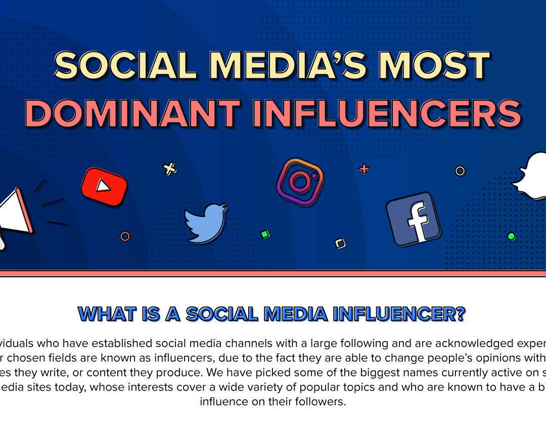 #Infographic Social Media's Most Dominant Influencers